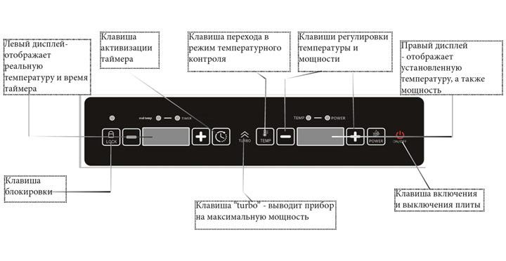 Панель IPLATE AT2700