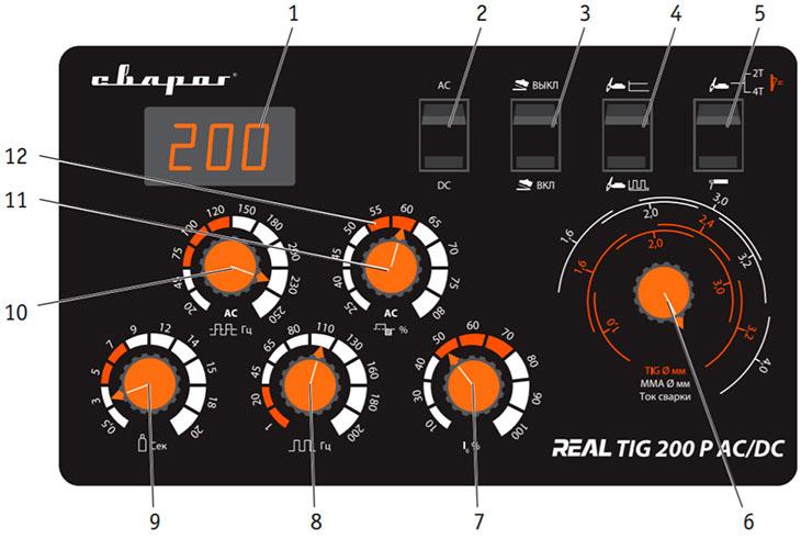 Панель управления Сварог REAL TIG 200 P AC/DC (E20101)
